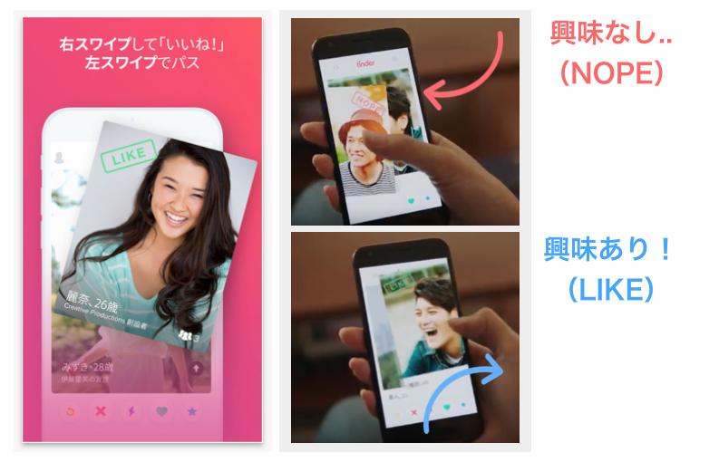 マッチングアプリ「Tinder」の利用イメージ