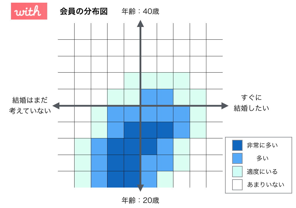 withの会員分布図