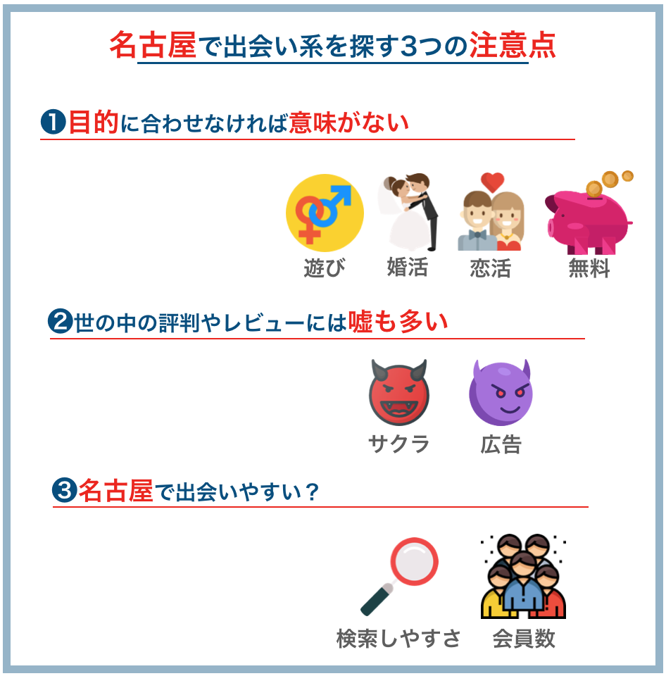 名古屋で出会い系を探す3つの注意点