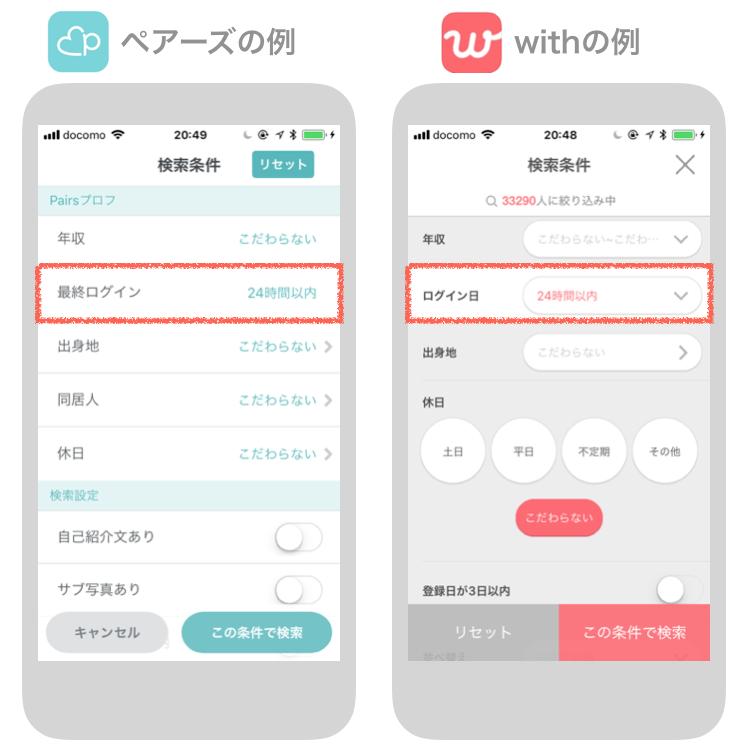ペアーズ・withのアクティブユーザー検索の例