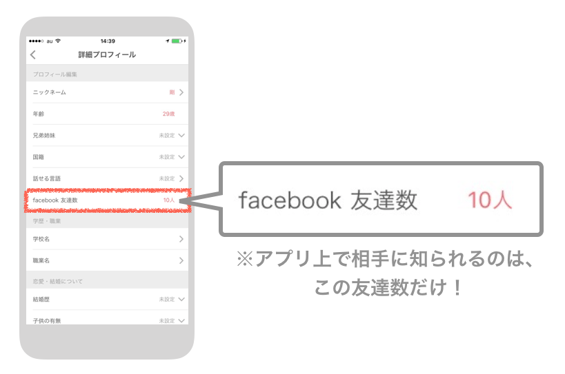 withのFacebook友達数