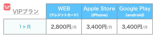 withのVIPプランの料金