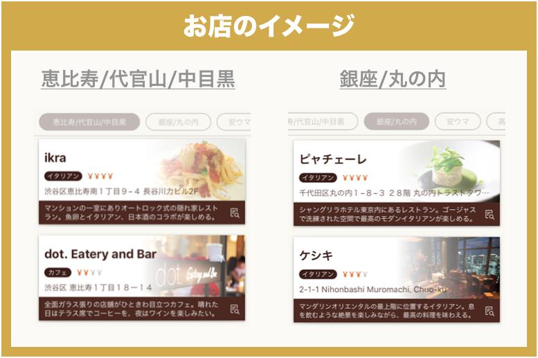 dineでチョイスできるお店のイメージ