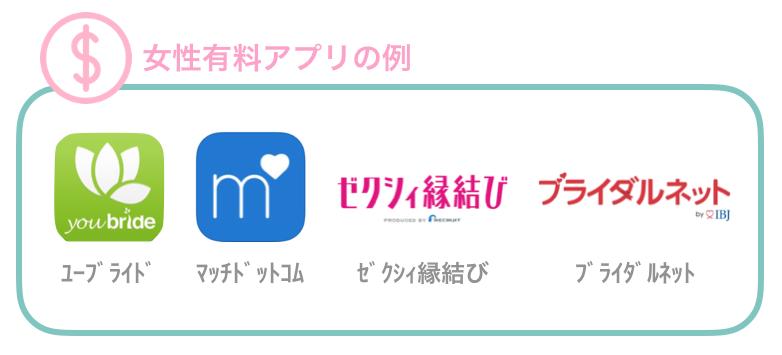 女性有料アプリの例
