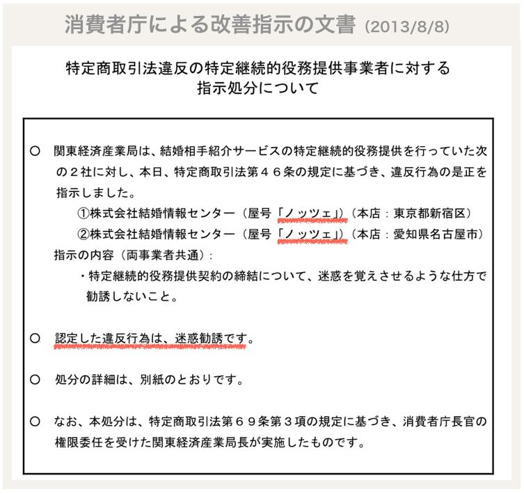 消費者庁による改善指示の文書