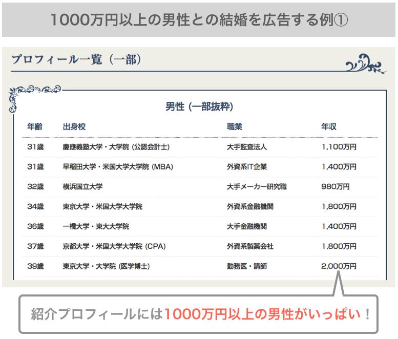 年収1000万円以上のハイスペック男性との結婚を広告する例