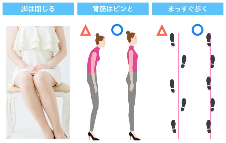 「姿勢」の女らしさのイメージ