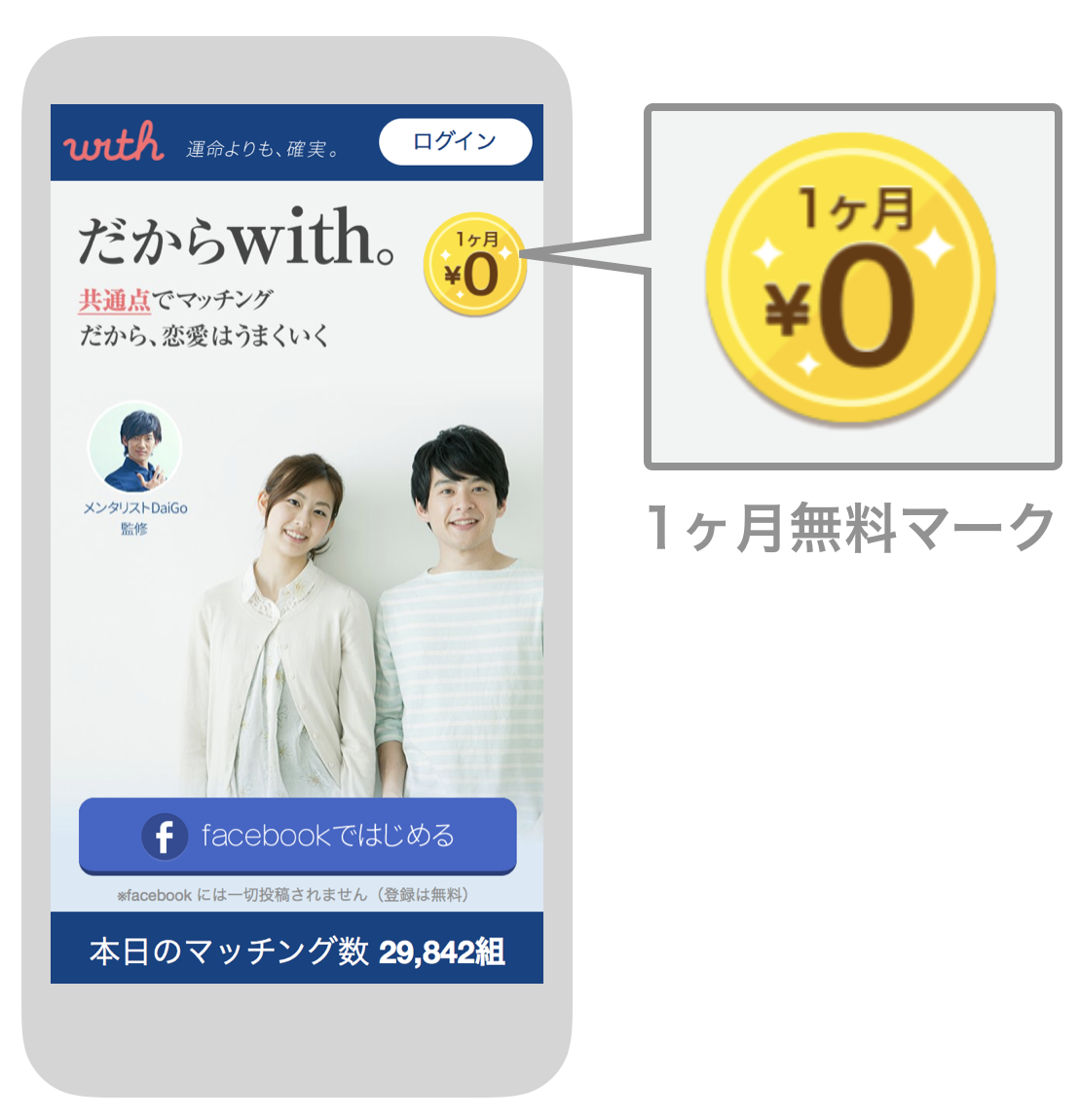 withの1ヶ月無料マーク
