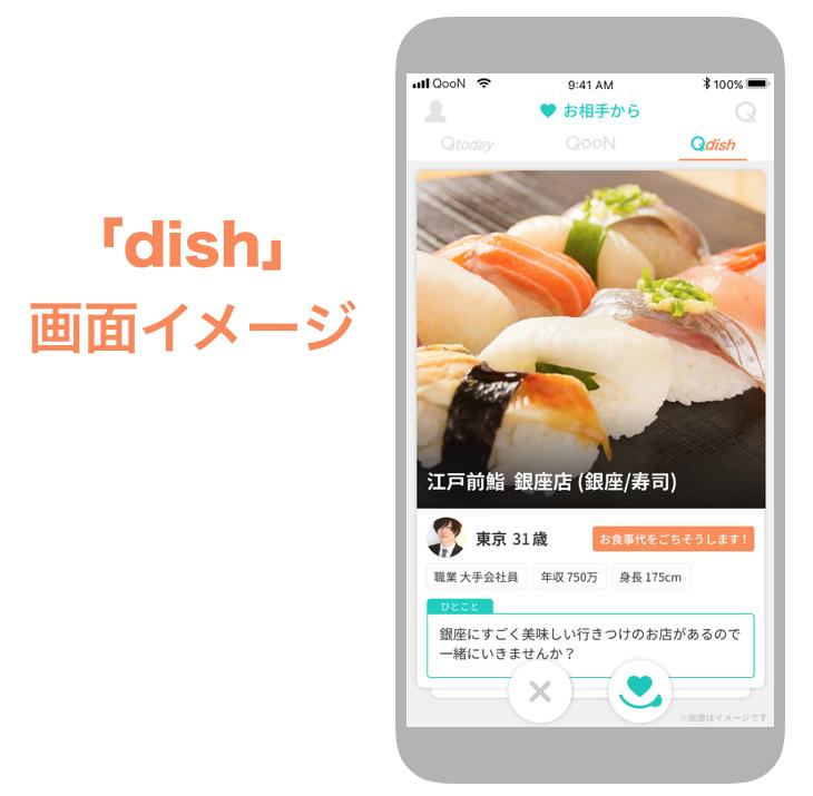 クーンの「dish」画面イメージ
