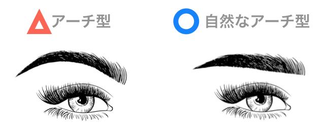 女性の眉毛「アーチ型・自然なアーチ型」