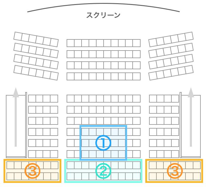 映画の座席の例