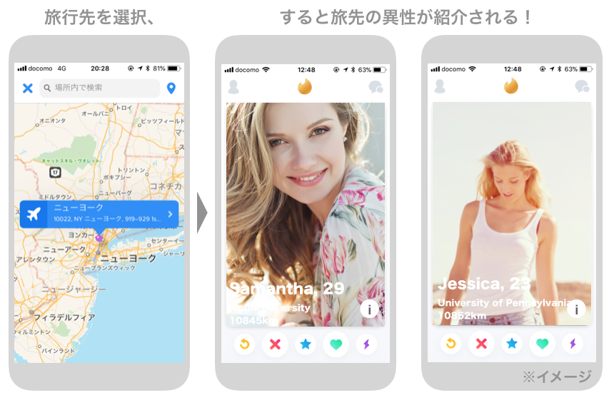 TInderのPassport機能