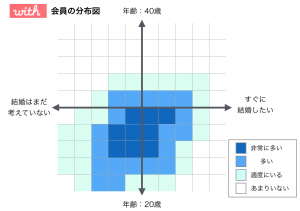 with会員頒布図