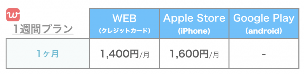 withの1週間プラン
