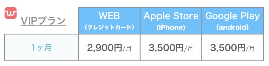 withのVIP料金
