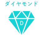 チアーズ ダイアモンド