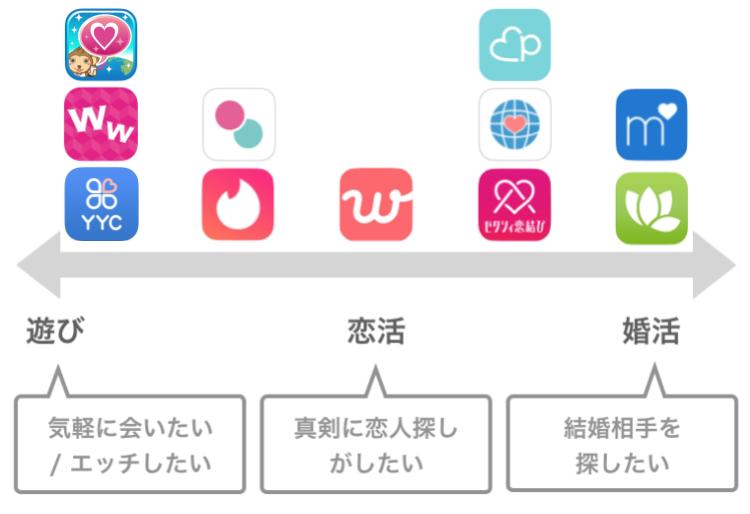 アプリ9選のイメージ