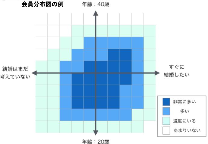 会員分布図の例