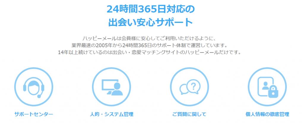 ハッピーメール安全管理