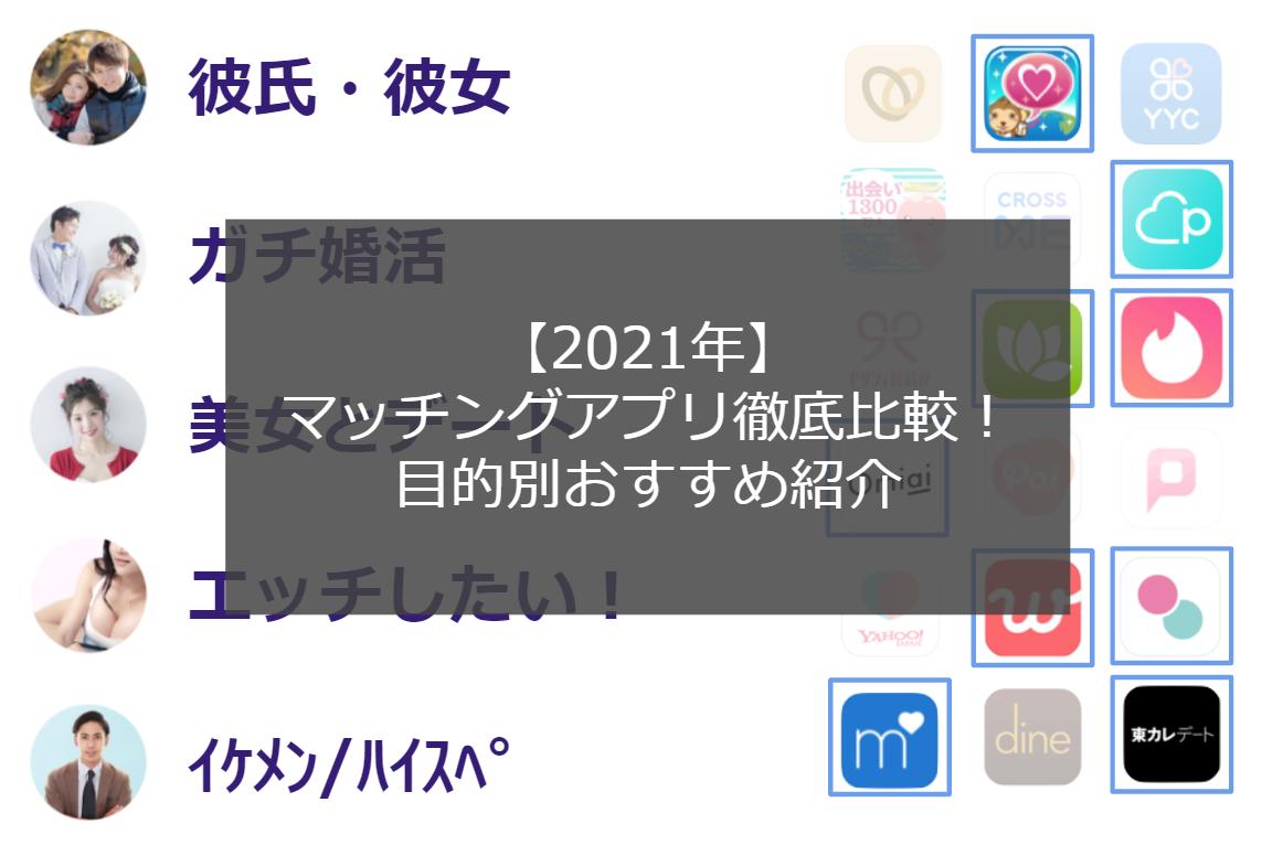 ヤリモク マッチング アプリ