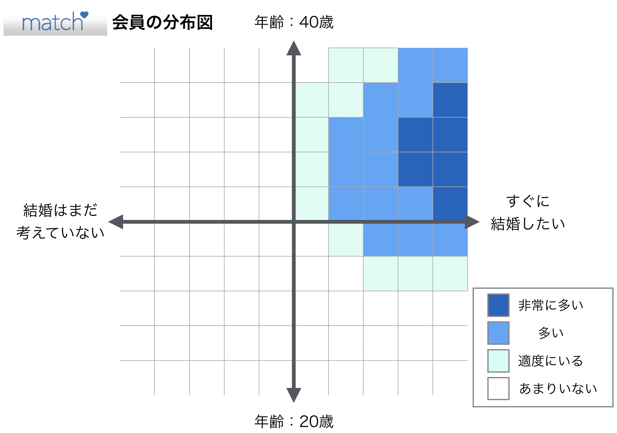 マッチドットコムの会員の分布図