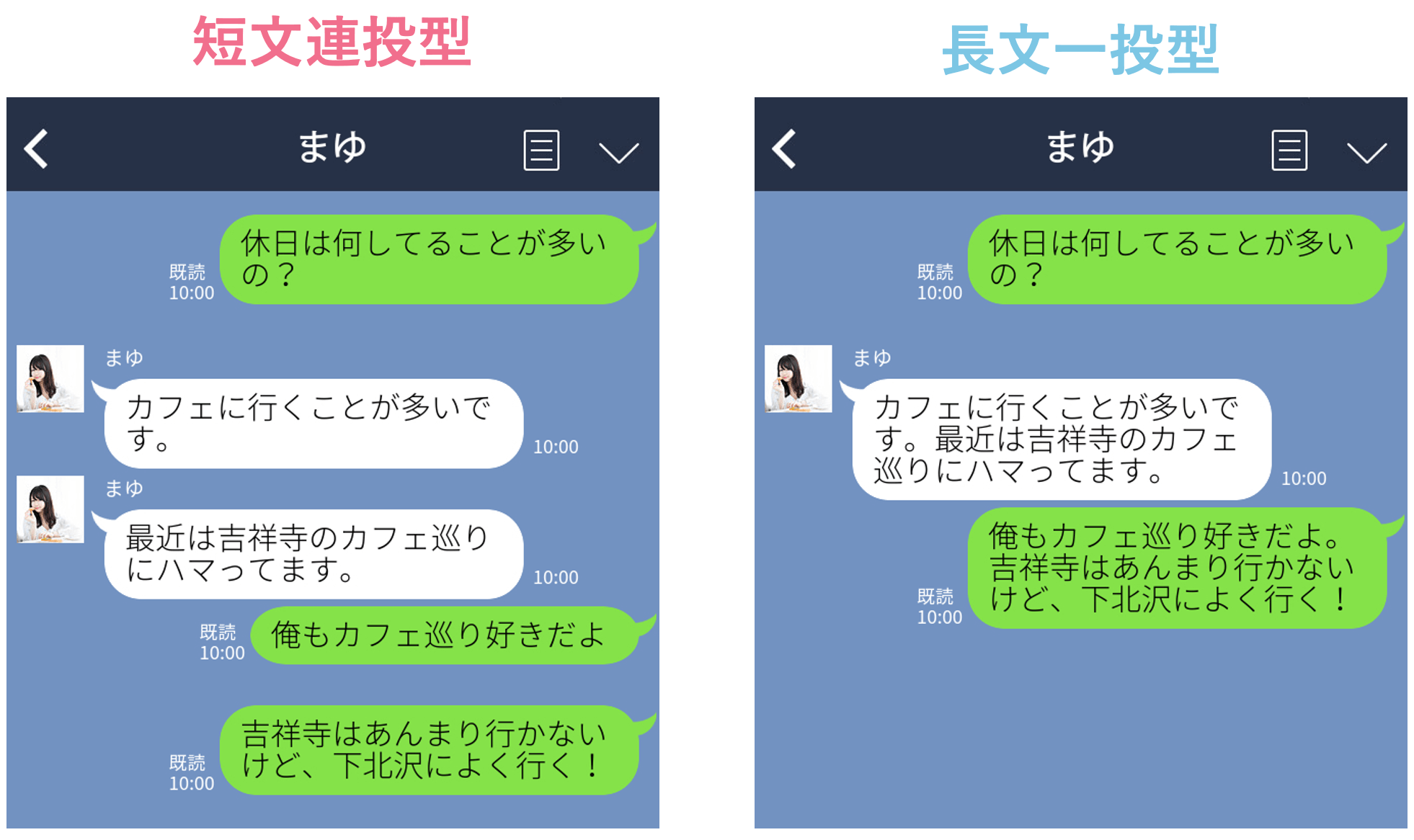 with_メッセージの長さ