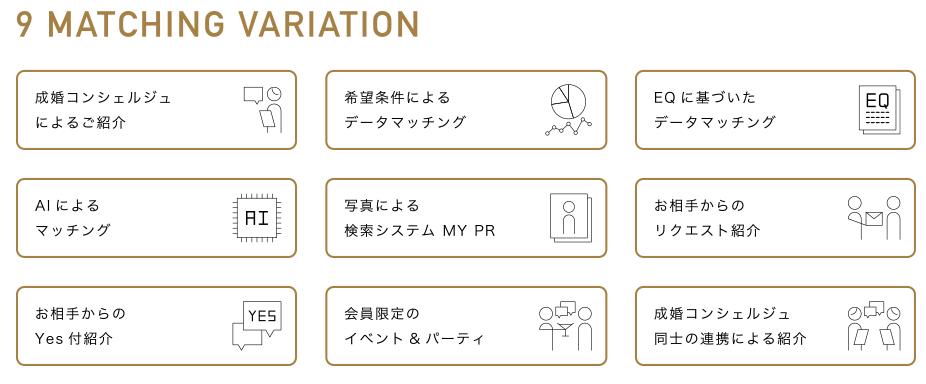 パートナーエージェントの9つのマッチングシステム