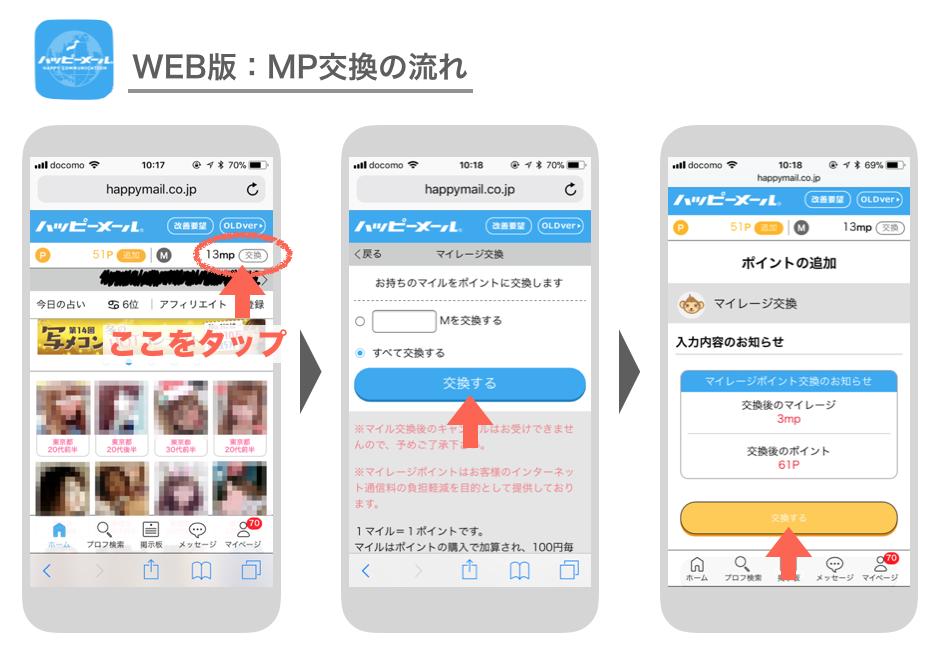 ハッピーメールWEB版MP交換の流れ