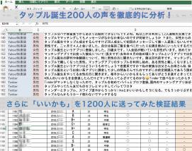 タップル誕生200人の声を徹底的に分析!さらに「いいかも」を1200人に送ってみた検証結果
