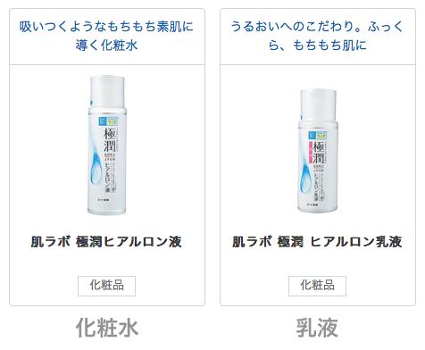 肌ラボの化粧水・乳液