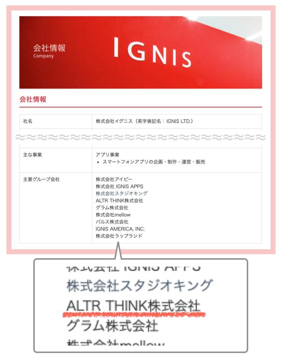 イグニスのグループ会社