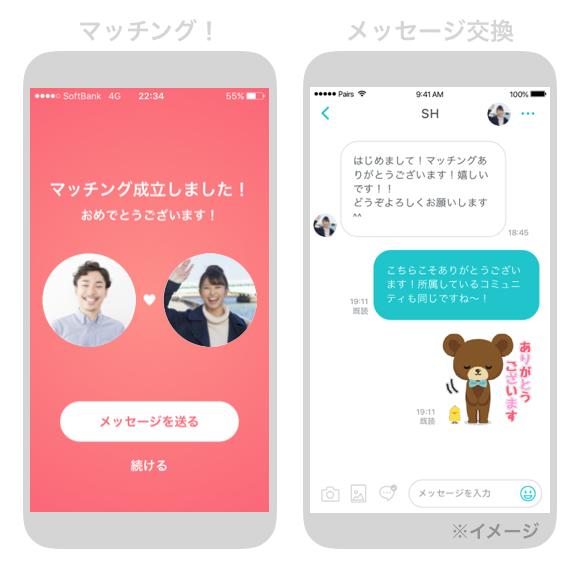 ペアーズの「マッチング→メッセージ交換」